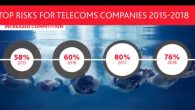 BDO Telecommunications Risk Factor Survey