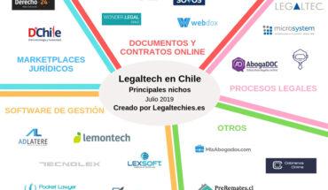 estado de la Legaltech en Chile