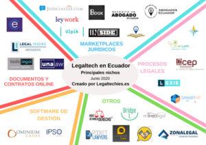 mapa Legaltech Ecuador