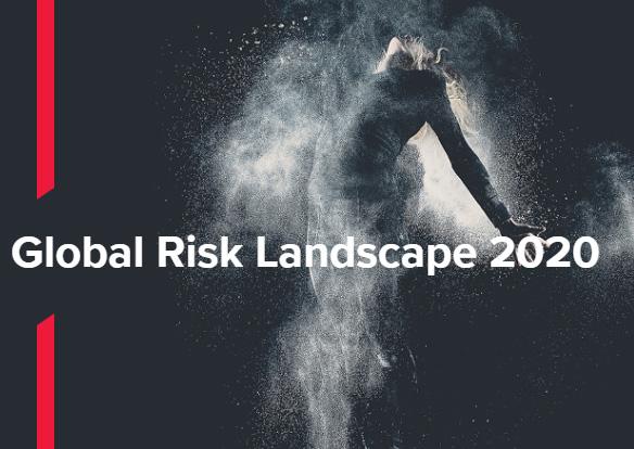 Global Risk Landscape