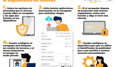 privacidad en la navegación por Internet