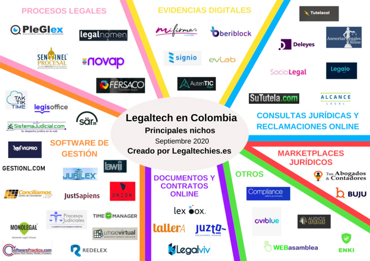 LegalTech Colombia