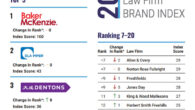 2021 Global Elite Brand Index de Acritas