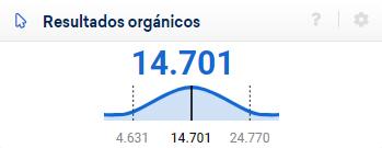 visitas Uría Menendez